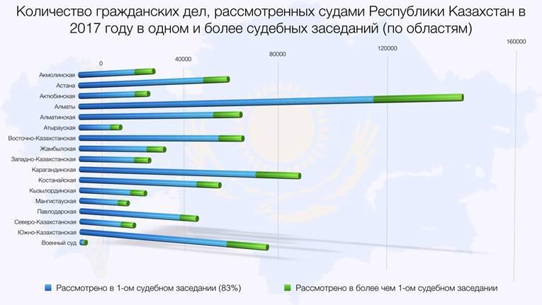 Телефонный справочник костанайской области онлайн 2015